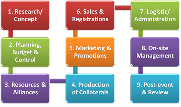 Online Training CBT Diplomas & Professional Certification