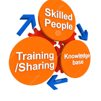 CDC helps many individuals to become skilled in whatever area of expertise that may further benefit themselves, the community and provide a better life.